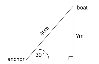 Sketch depicting the right triangle that is formed between the xy position of an anchor at the bottom of the ocean, the boat floating on the surface, and the 39 degree angle that is formed